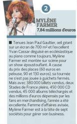 Mylène Farmer Presse Le Figaro 20 janvier 2010