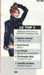 Mylène Farmer Presse Télé 2 semaines 03 mai 2010